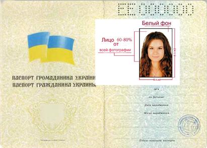 паспорт гражданина украины нового образца - фото 6